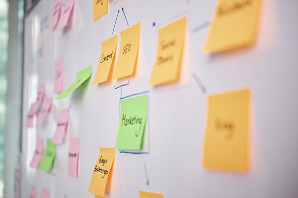 Mind Map mit Post Its zum Bereich Sales und Marketing